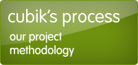 Our project methodology